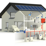 Construction and sale of smart houses